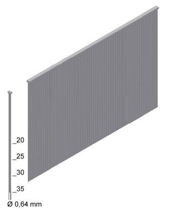 Мікроштифт типу ALK (з головкою)