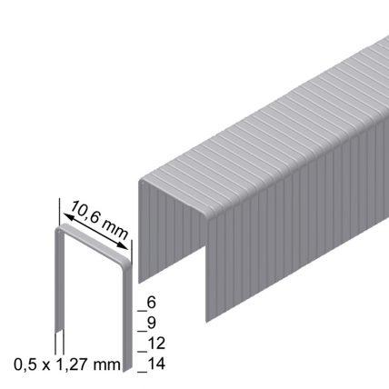Скоба оббивочна типу PF